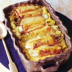 endiver med skinka och ost