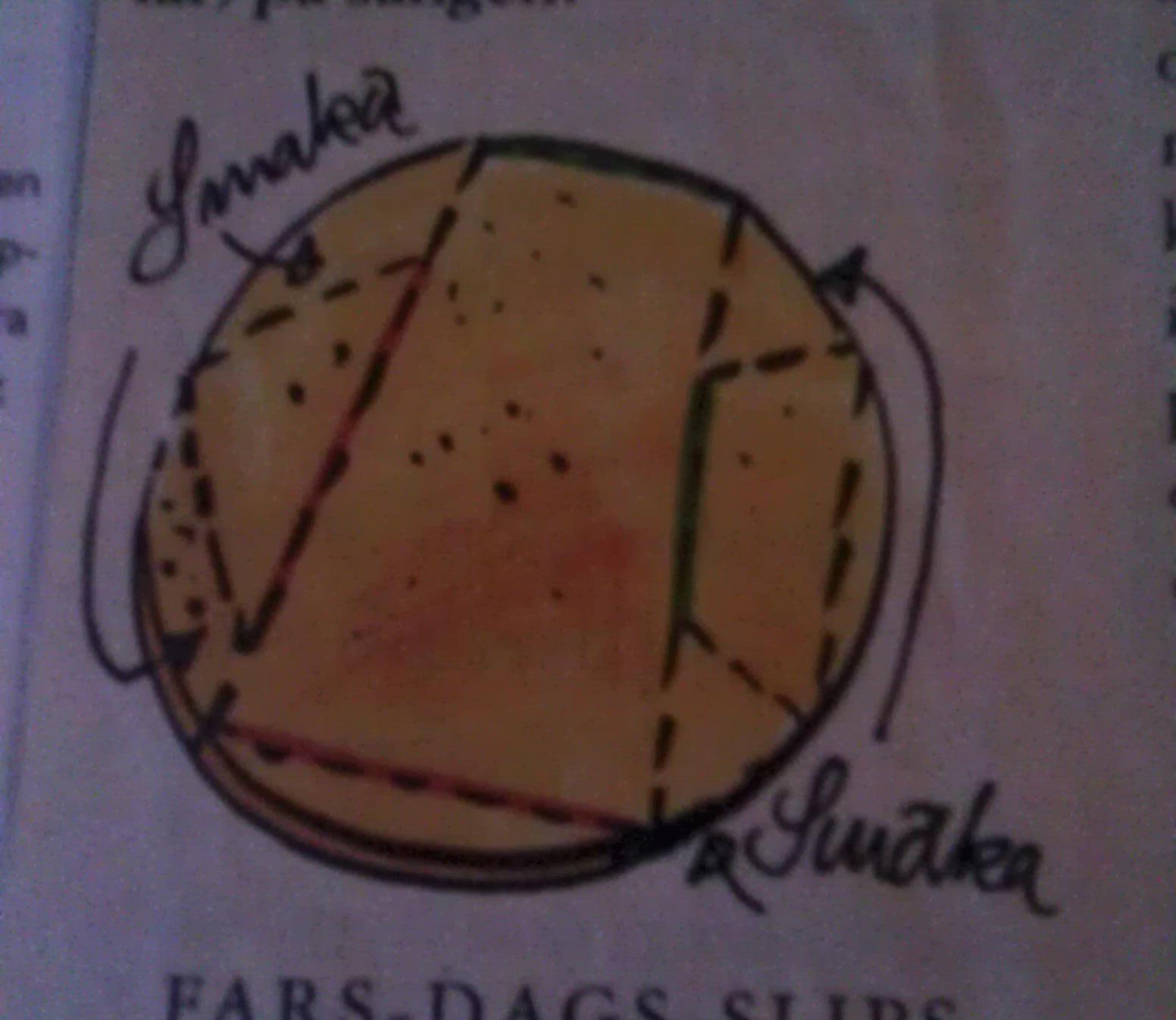 Farsdags slips