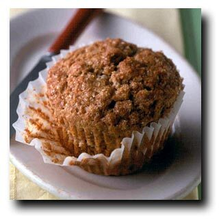 pepparkaksmuffins viktväktarna