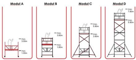 Skeppshultstegen Rullställning Standard Pågbyggnadsmodul B