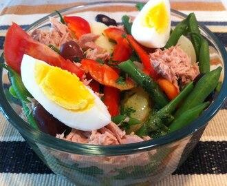 Recettes de comment conserver le thon rouge mytaste - Comment conserver la salade ...
