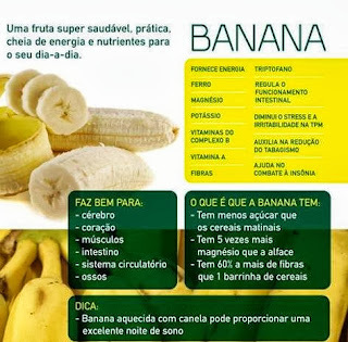 DICA DO DIA ... BANANA!!!!