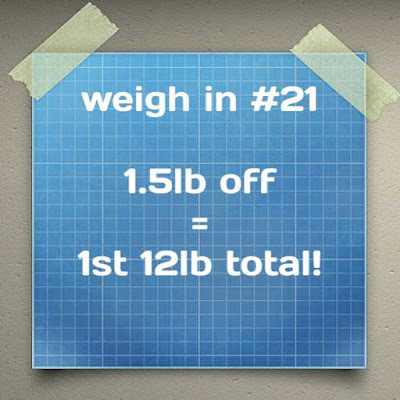 Slimming World weigh in #21 - repeat as necessary...