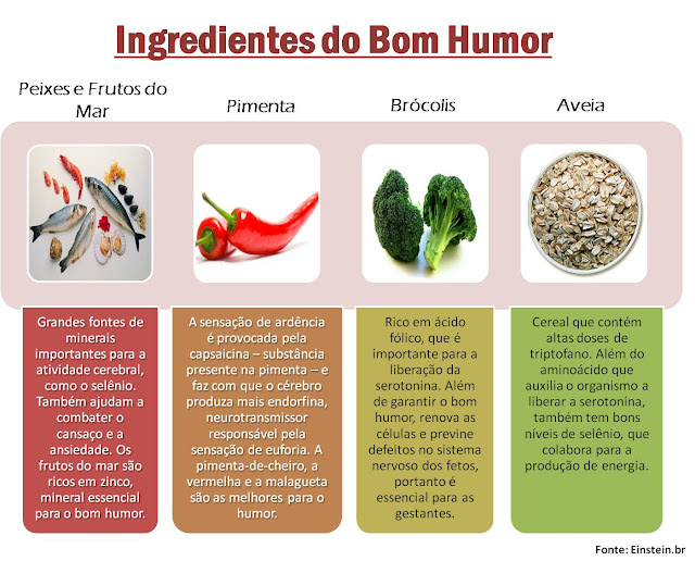 INGREDIENTES DO BOM HUMOR.