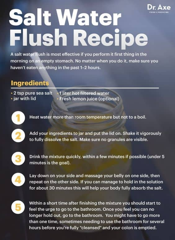 Colon Cleanse Toxin Flush – Spring Clean Your Body