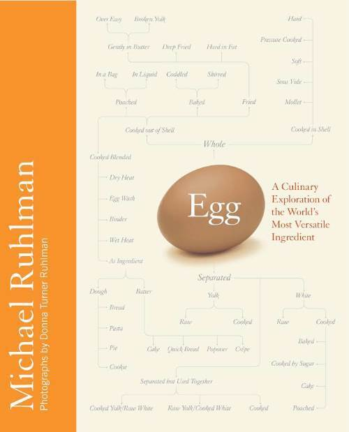 Egg, by Michael Ruhlman