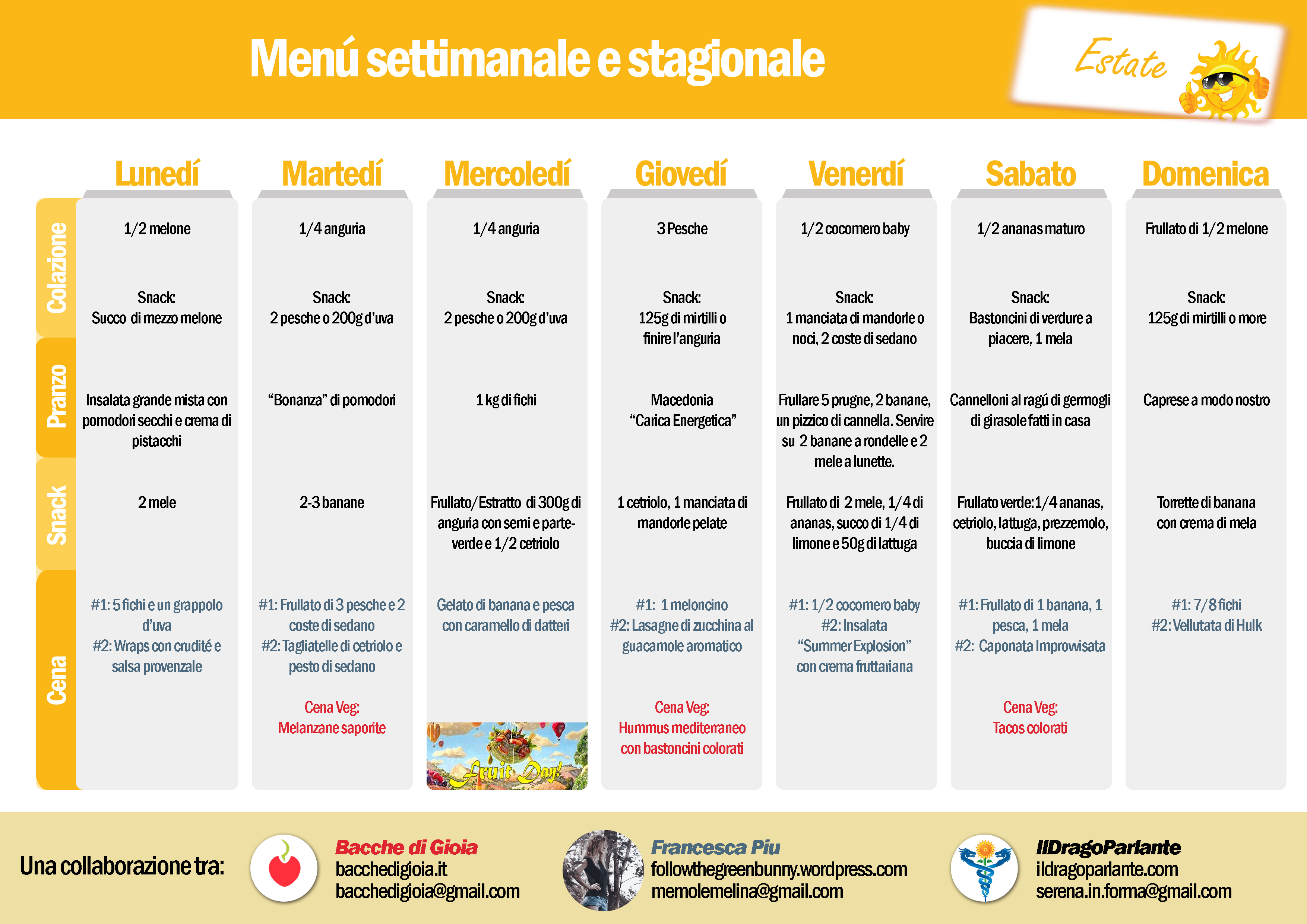 Schema alimentare vegano, crudista, igienista – Estate 			No rating results yet