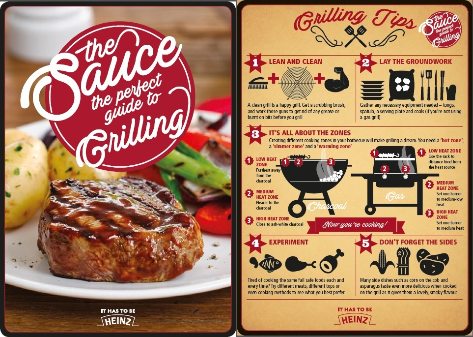 The Sauce – Heinz BBQ Guide