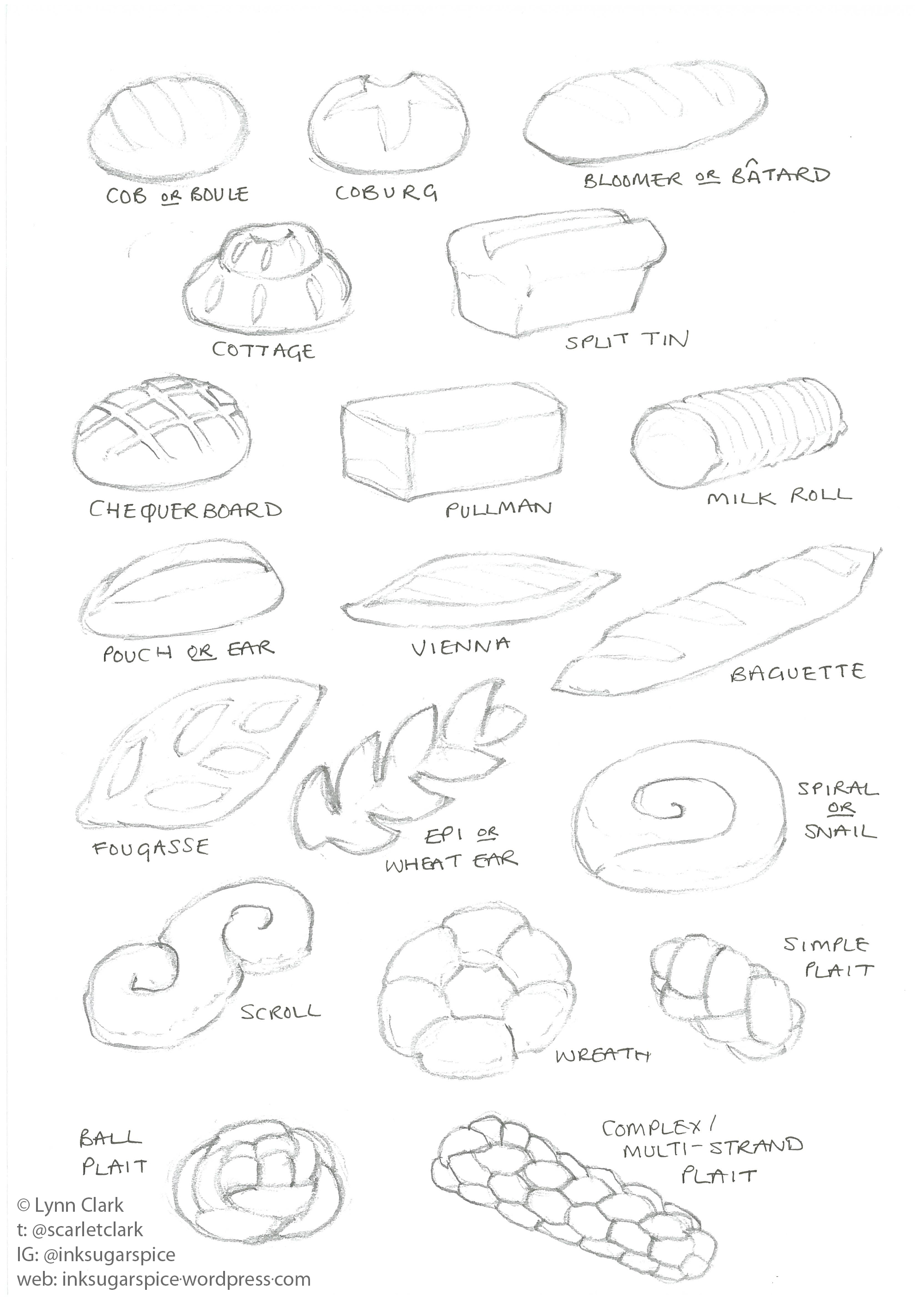Bread shapes