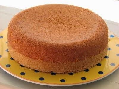 O segredo do bolo fofinho