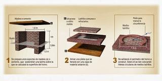Hornos de barro: la construcción - Capítulo 2
