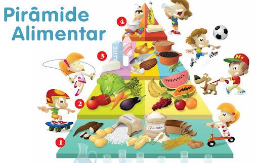 Boletim de Nutrição: Pirâmide dos Alimentos Infantil