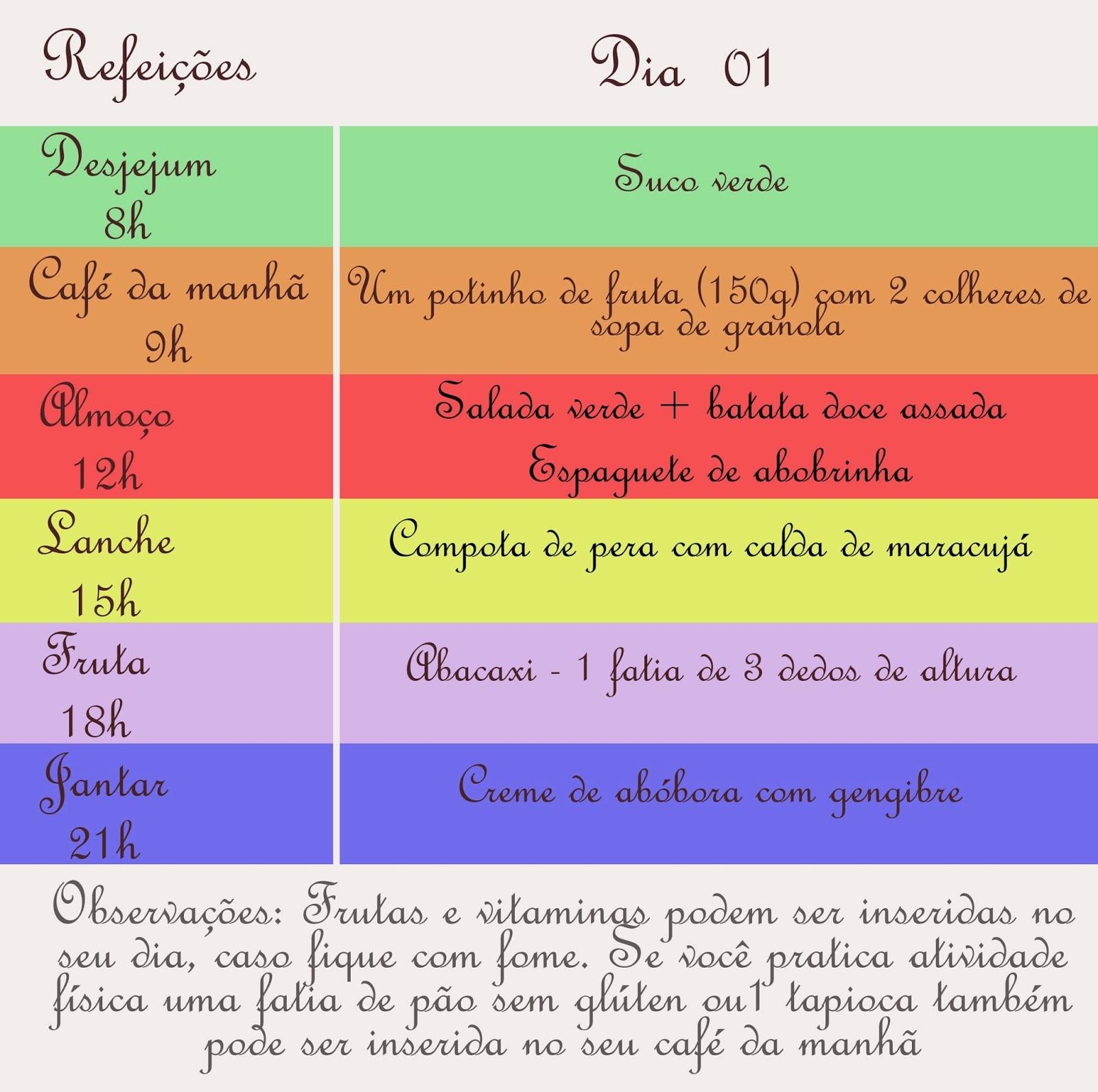 #DiárioDetoxSCP : Cardápio