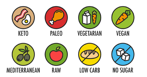 Necesitan las personas dietas radicalmente diferentes?