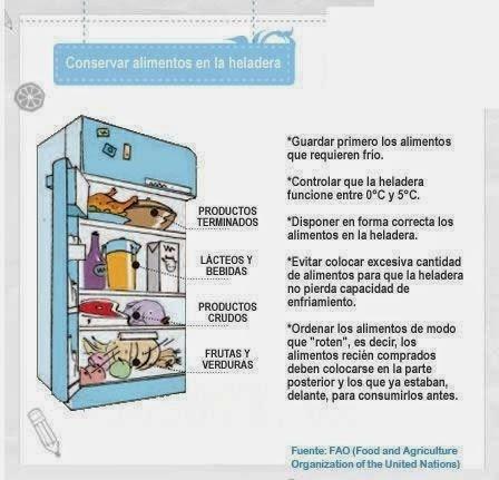 Tips Culinarios A la Paula: Cómo guardar los alimentos y que no mueran en el intento.-