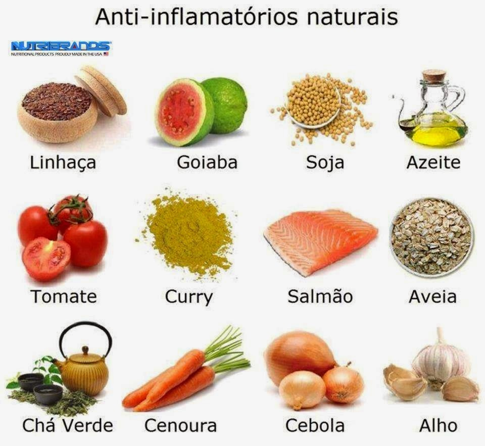 DICA FUNCIONAL ; Anti-inflamatórios Naturais