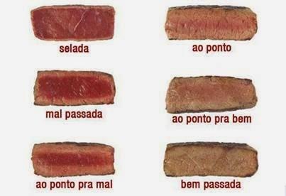 Escolha o seu ponto da carne