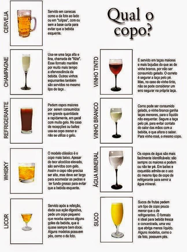 Com qual copo ?