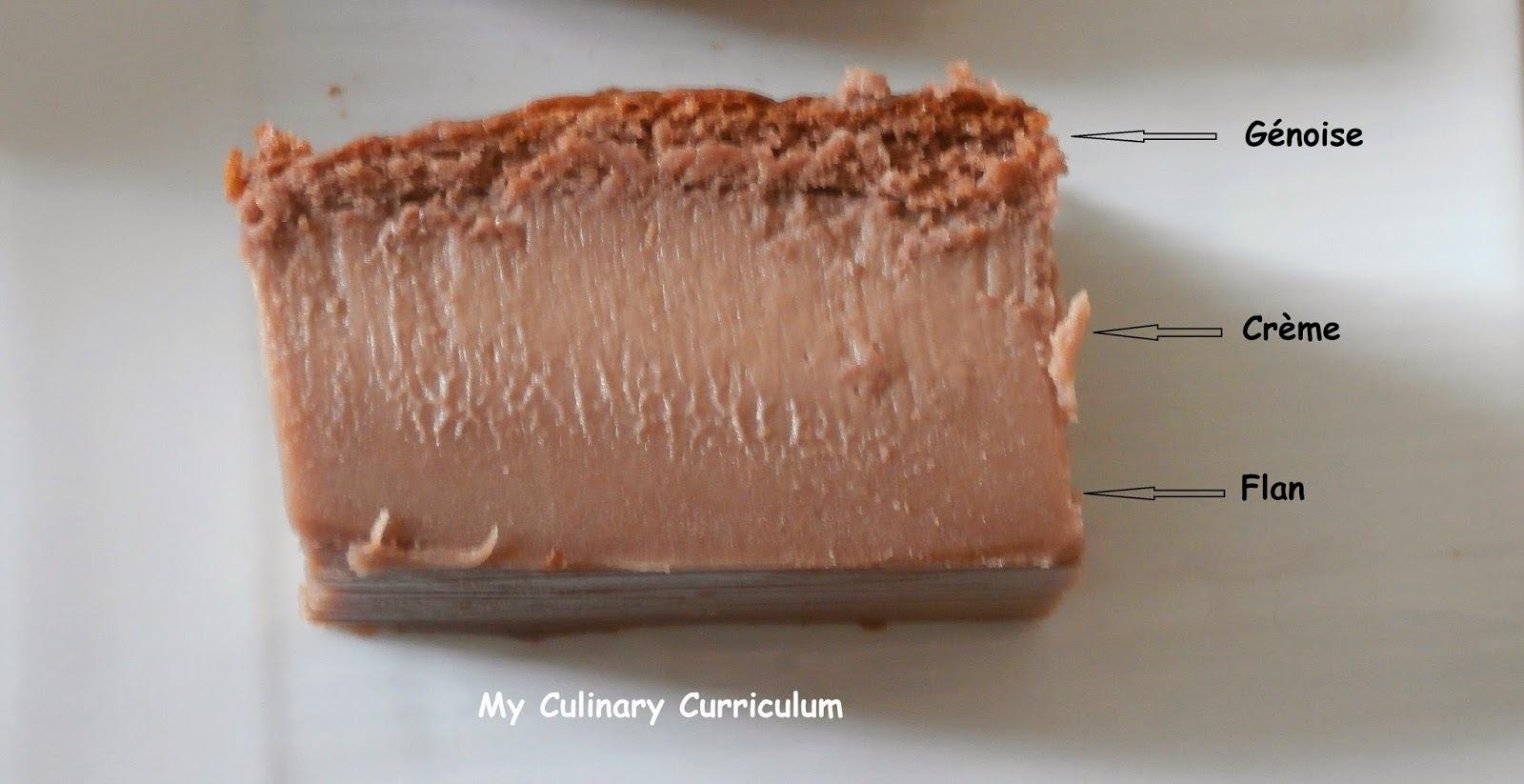 Gâteau magique au Nutella (Nutella magic cake)