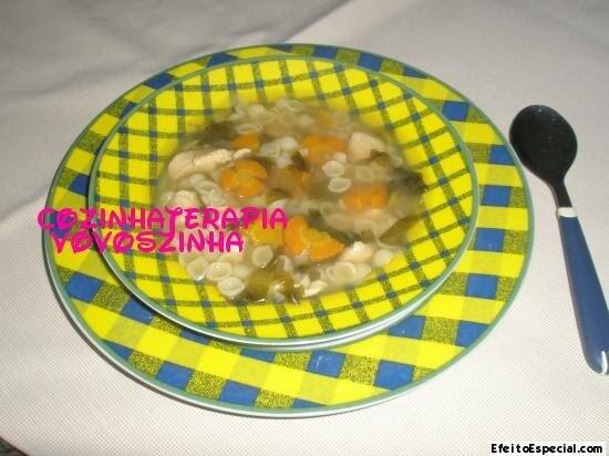 peito de frango cortado em cubos e frito