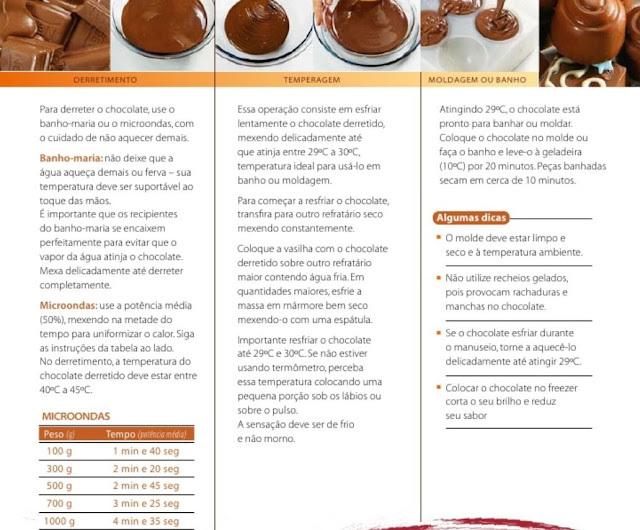 Trabalhando com o chocolate
