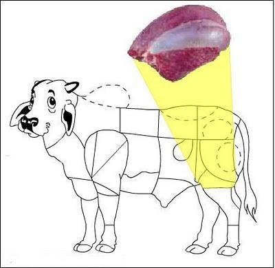 Minitrouxinhas de Carne