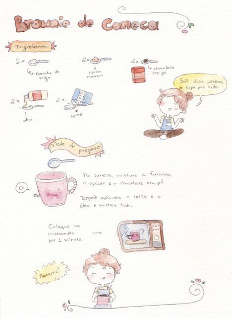 Brownie de caneca - Receitas Ilustradas