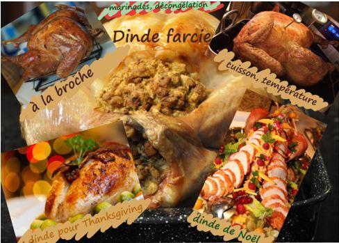 Conseils pour cuisiner la dinde pour fêtes de Thanksgiving, Noël et réveillons
