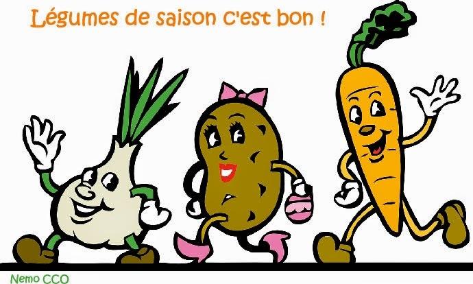 Idées de recettes de légumes de février, panier du marché, saison