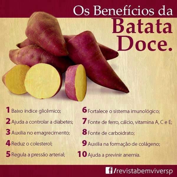Dica Funcional - BATATA DOCE