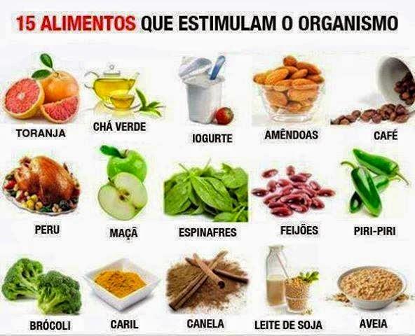 Dica Funcional: 15 Alimentos que estimulam o Organisno