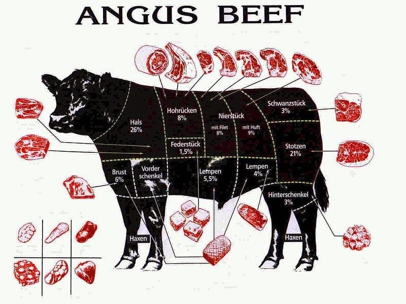 bife de peito bovino