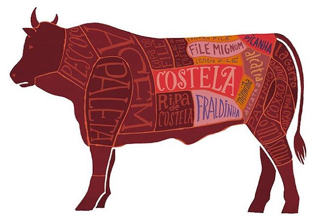 Dicas Carne Bovina: cortes de primeira/segunda/terceira; pontos da carne; carnes ideais para churrasco; ponto de cocção.