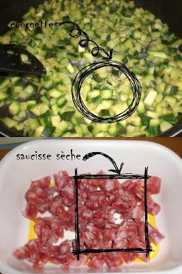 Oeufs cocottes courgettes/ saucisse sèche