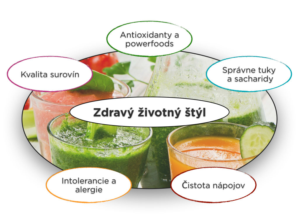 5 súčasných trendov zdravého životného štýlu, ktoré sa oplatí vyskúšať