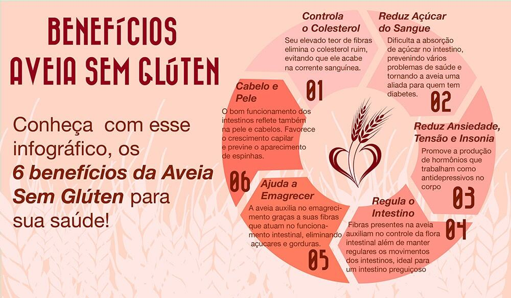 6 BENEFICIOS DA AVEIA