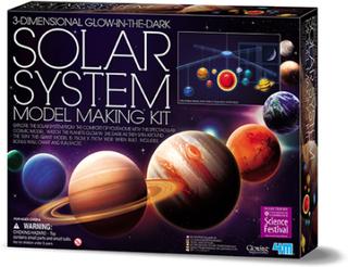 3D Solar System Model