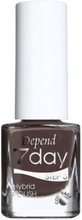 Depend 7day Nailpolish Here's to strong women