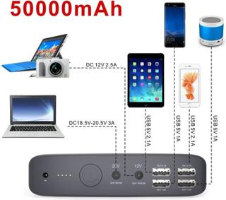 PowerOak K2 notebook & laptop powerbank / 50000mAh / 185WH / 6 Port 5V, 12V, 20V / Premium quality / 2 Years Warranty / External battery laptop / Most of Sony, HP, IBM, Samsung, Acer, Asus, Medion, Lenovo, Dell