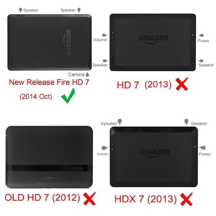 InventCase Amazon brann HD 7 (7-tommers HD-skjerm - 4 generasjon) t...