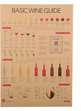 Retro poster basic wine guide vin-guide affisch