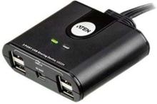 US224 2-Port USB Peripheral Sharing Device USB hub - 4 porttia - USB 2.0 - Musta