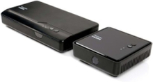 WHD200 Wireless HDMI system