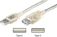 USB 2.0 Extension A-A - Tran. - 5m