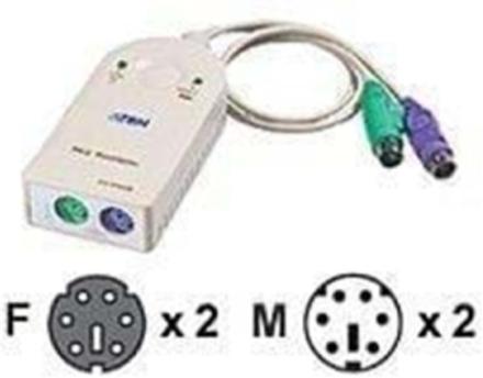 CV100KM tangentbord och mus Emulator
