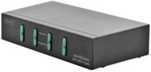 KVM / audio-switch