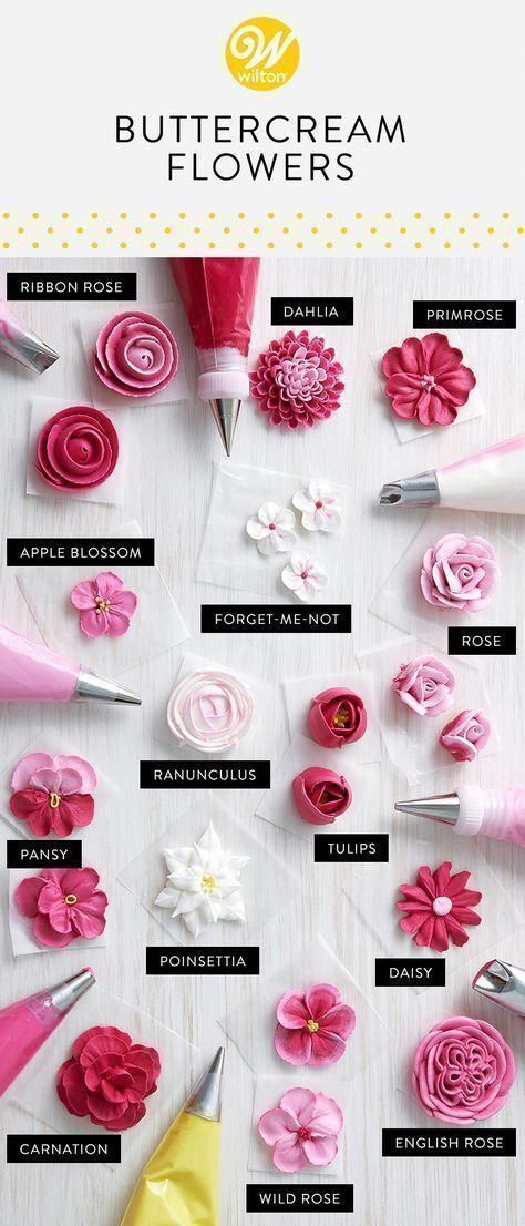 Learn how to pipe these truly beautiful buttercream flowers! #cakepiping | Cake Decorating in 2018 | Pinterest | Cake decorating, Cake and Buttercream flowers