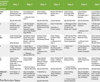 Clean Eating Meal Plan 2 – The Kitchen Shed