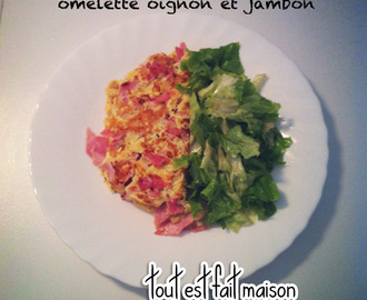 Omelette simple et rapide