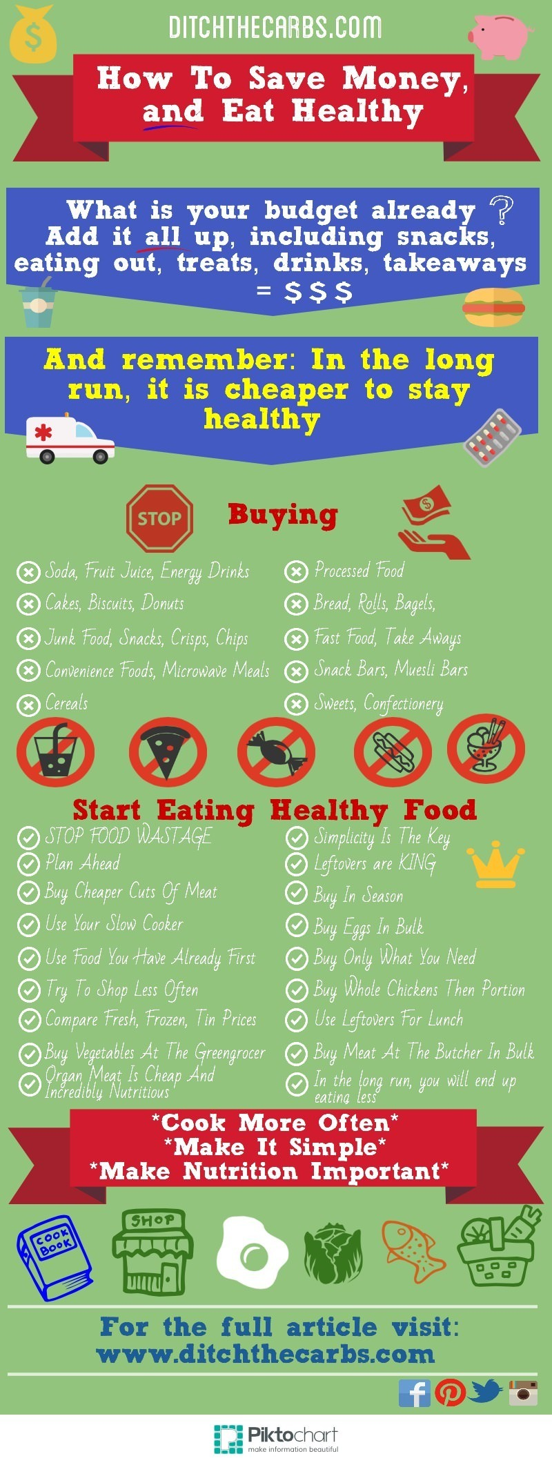How To Eat Healthy And Save Money